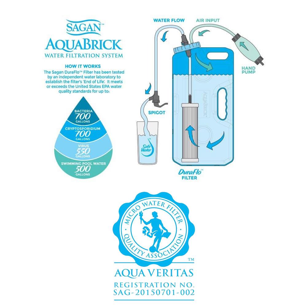 Aquabrick Water Filtration System Sm57055